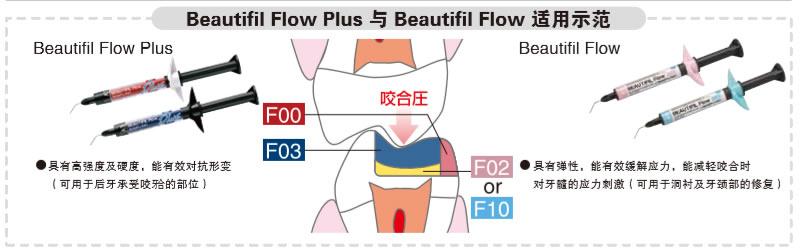 beautifil flow.jpg